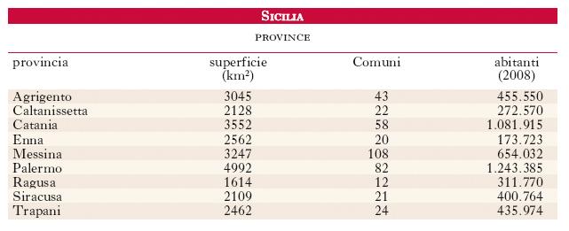La Della Popolazione Della Sicilia Sicilia La Sicilia Popolazione La La Popolazione Della Della Popolazione Ajc4Rq35L