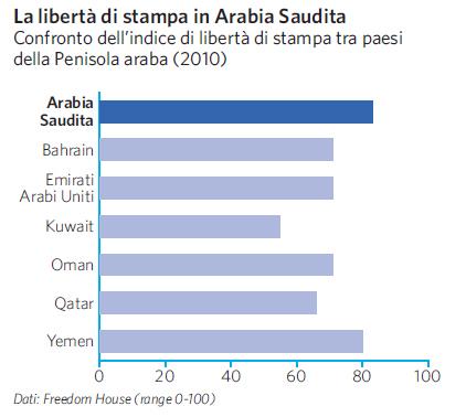 Saudita In Arabia Atlante Arabia Geopolitico In Saudita wZTOkXuPi