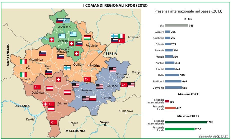 Kosovo In Atlante Geopolitico