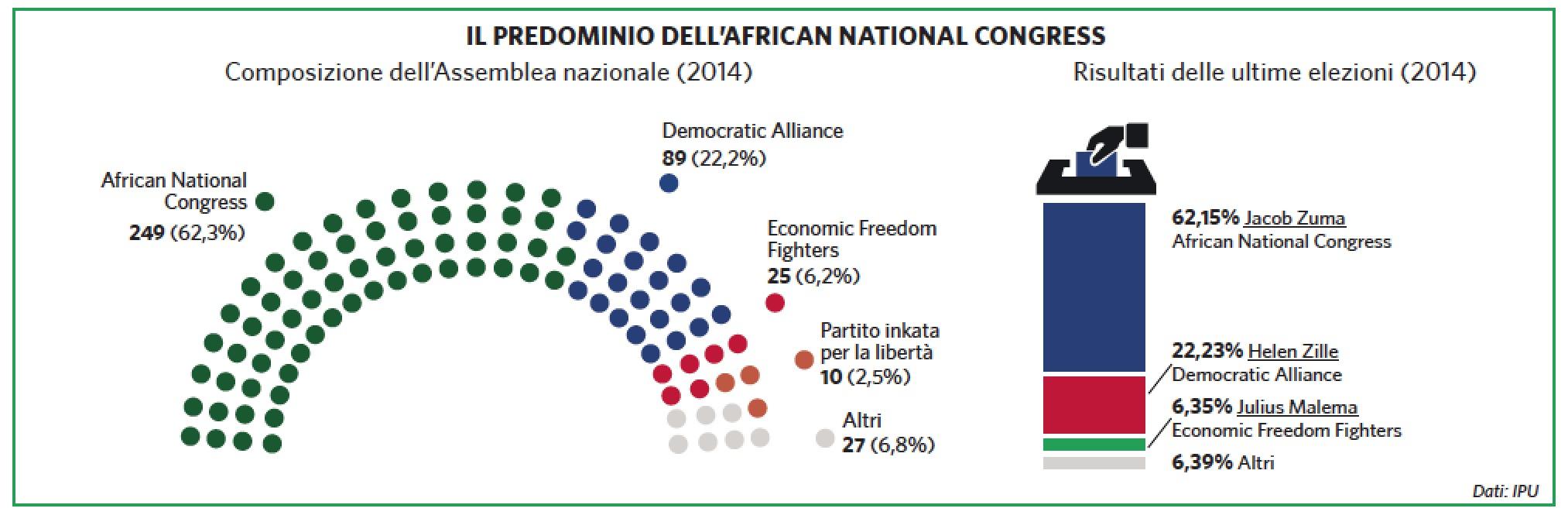 Sudafrica in atlante geopolitico for Composizione del parlamento