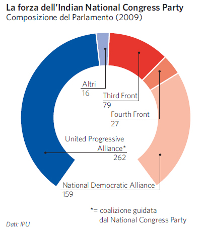 India in atlante geopolitico for Struttura del parlamento