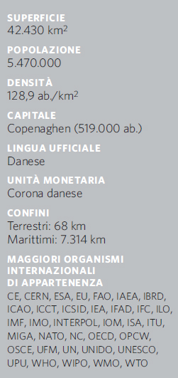 enciclopedia danimarca (Enciclopedia Italiana)