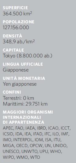 Giappone Nell Enciclopedia Treccani