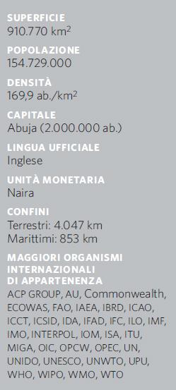 7d24bda3e8 Nigeria Stato dell Africa occidentale