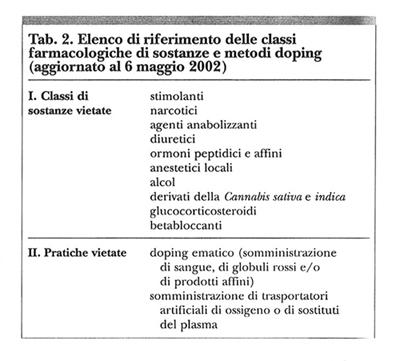 horario de dieta de acido urico y colesterol alto acido urico elevado remedios naturales dieta para tratar la gota