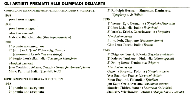 Olimpiadi Arte E Cultura In Enciclopedia Dello Sport