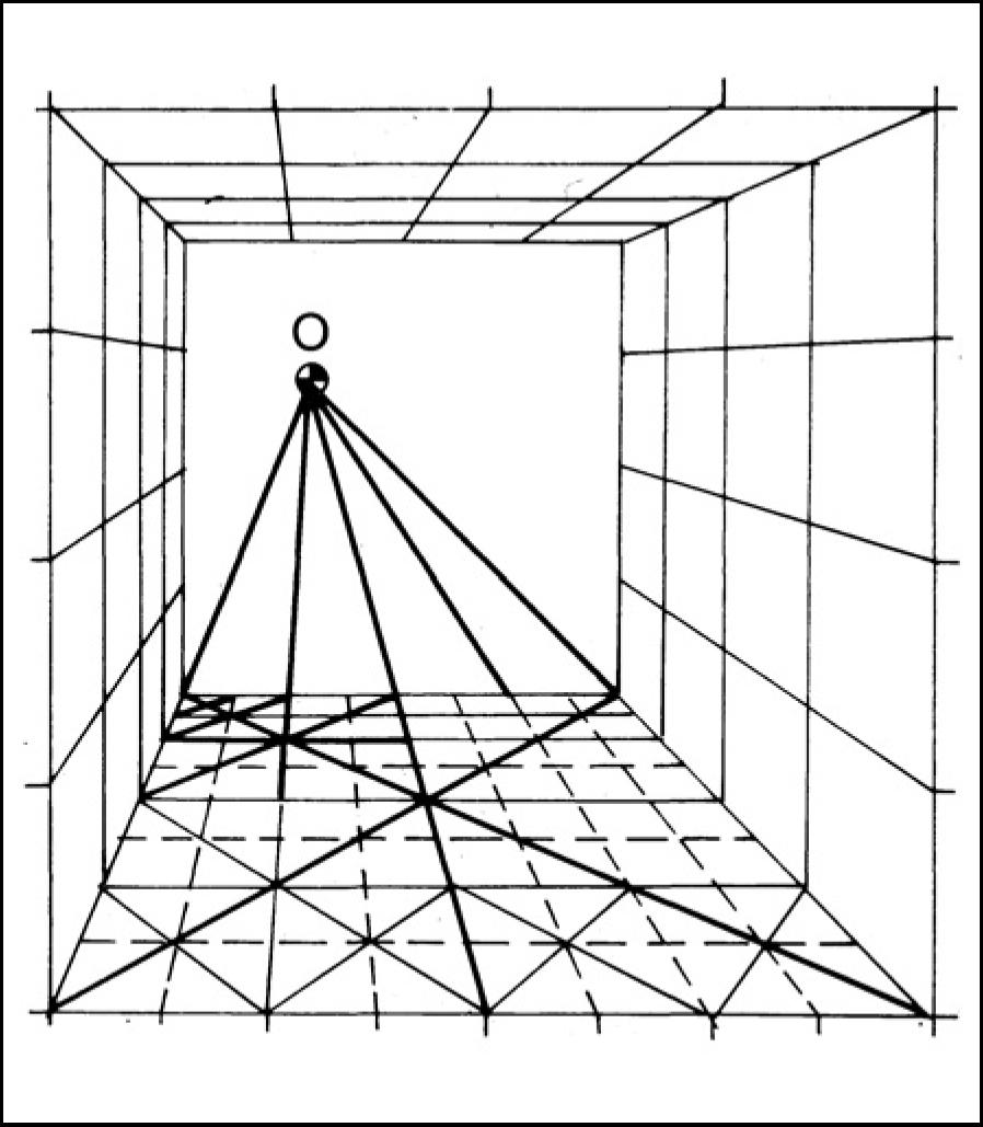 """Prospettiva Centrale E Accidentale prospettiva in """"enciclopedia della matematica"""""""