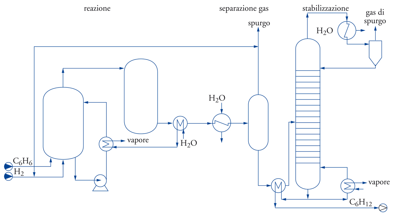 Oil Mist Lubrication further Prodm furthermore Gallery in addition Radon Mitigation moreover Prodotti. on piping diagram
