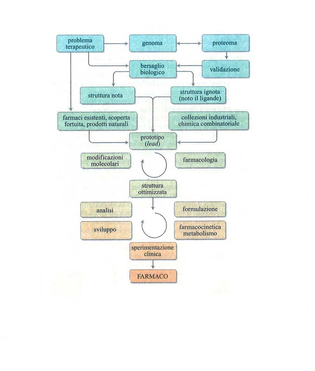 farmaci steroidei pdf