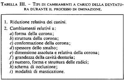Uomo Origine Ed Evoluzione In Enciclopedia Del Novecento