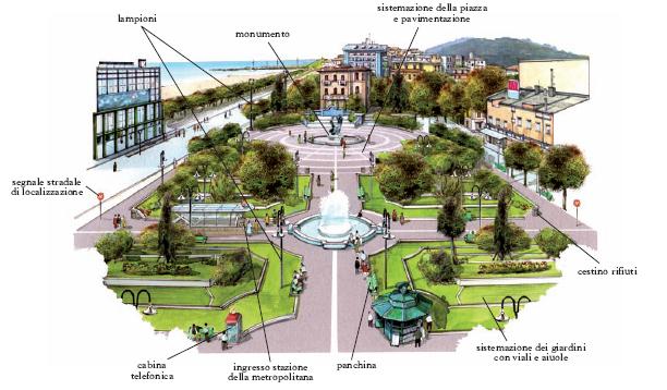 Arredo urbano nell 39 enciclopedia treccani for Arredo urbano