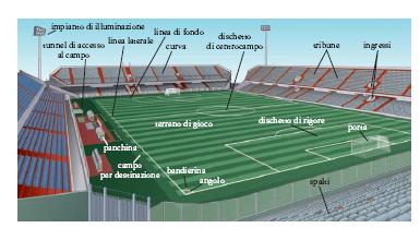 Calcio nell 39 enciclopedia treccani - Dimensioni della porta da calcio ...