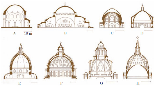 Cupola Nell 39 Enciclopedia Treccani