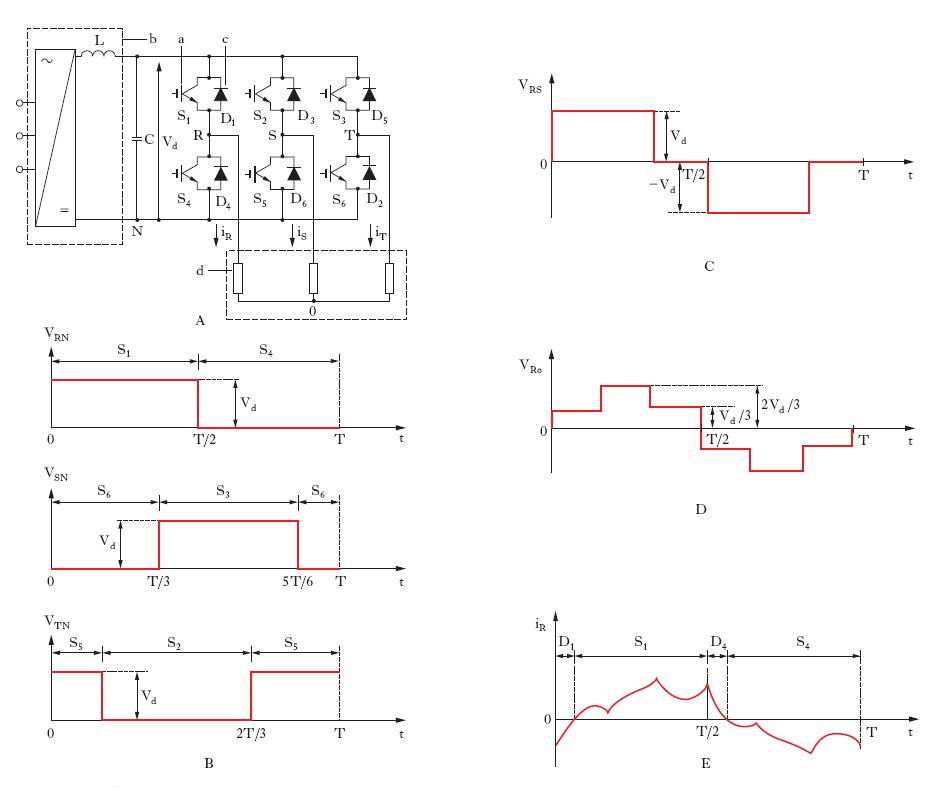 Schema Elettrico Per Invertitore : Schema invertitore monofase fare di una mosca