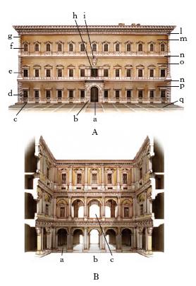 Palazzo nell 39 enciclopedia treccani for Piani di coperta del cortile