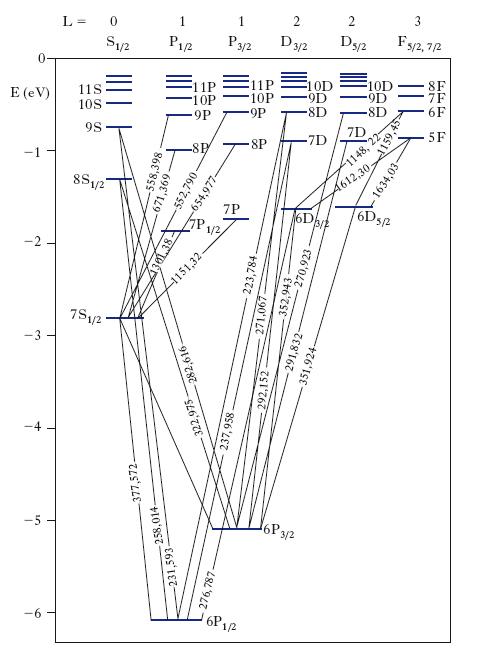1 4 Npt >> spettroscopia nell'Enciclopedia Treccani