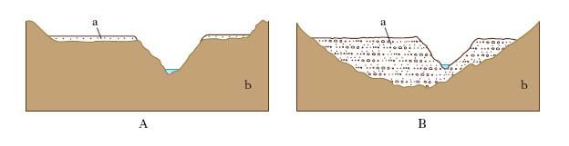 terrazzo nell\'Enciclopedia Treccani