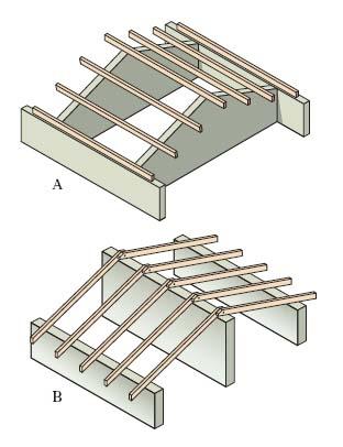 Ingforum leggi argomento tetto a falde for Come costruire un tetto su un piano di coperta