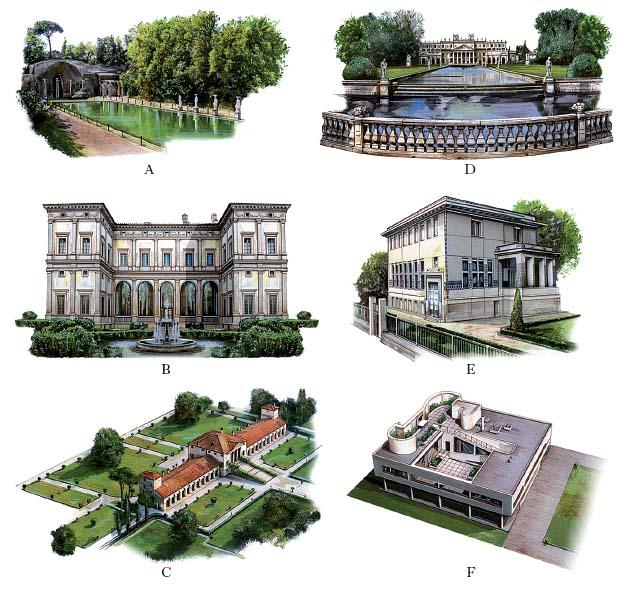 Villa nell 39 enciclopedia treccani for Abitazione moderna