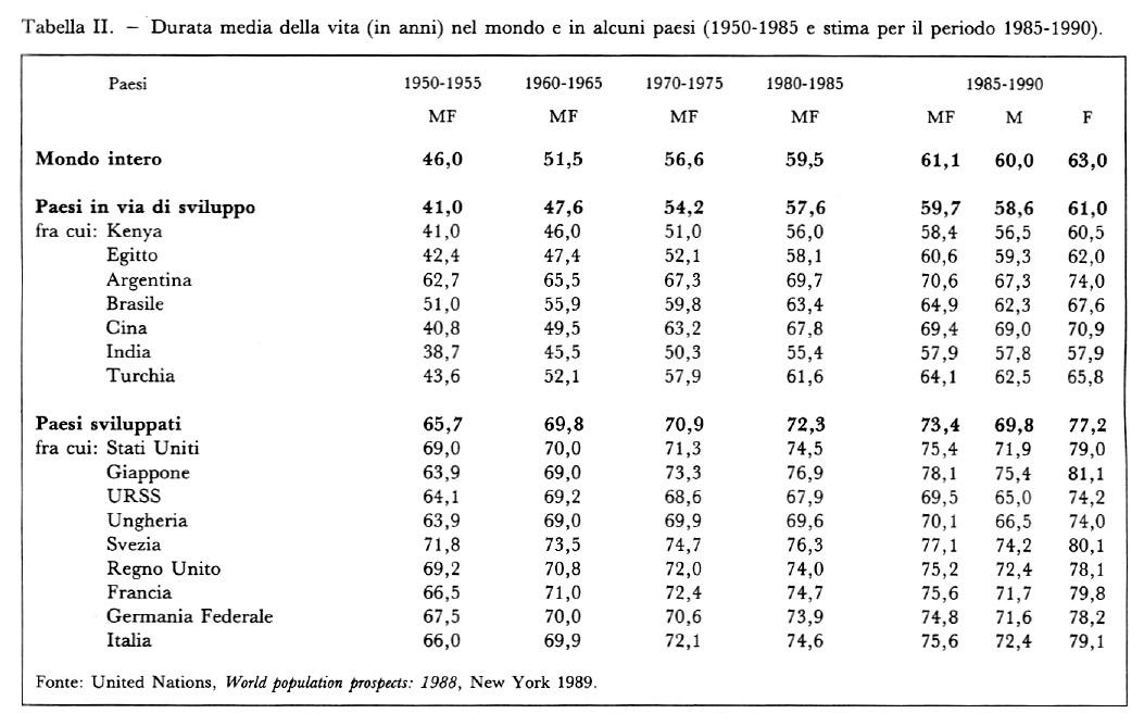 Calendario Rivoluzionario Francese Treccani.Anziani In Enciclopedia Delle Scienze Sociali