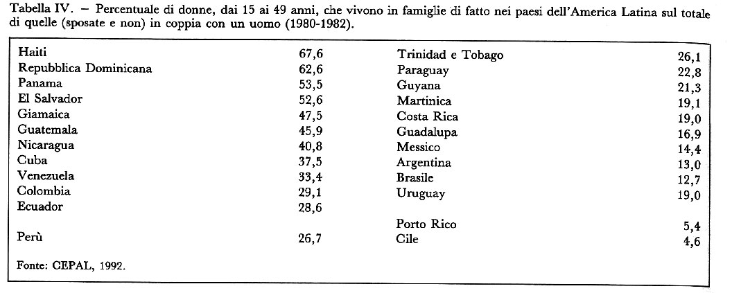 """Conosciuto Matrimonio in """"Enciclopedia delle scienze sociali"""" AK95"""