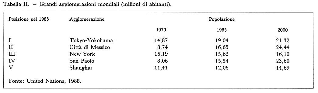 Vecchiaia in enciclopedia delle scienze sociali ii e iii sono piuttosto significativi il fatto che in gran bretagna negli anni ottanta non meno dell80 delle persone sposate di sessantacinque anni e pi fandeluxe Choice Image