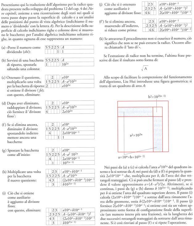 La Scienza In Cina Dai Qin Han Ai Tang La Matematica In Storia