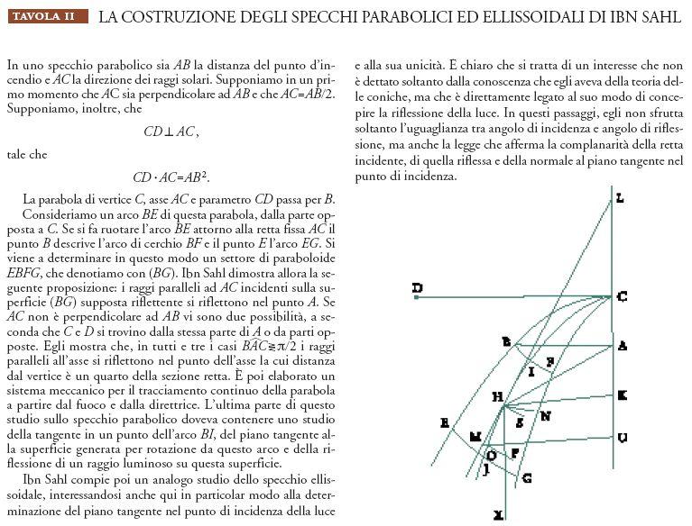 La civilt islamica teoria fisica metodo sperimentale e conoscenza approssimata specchi - Specchi e lenti ...