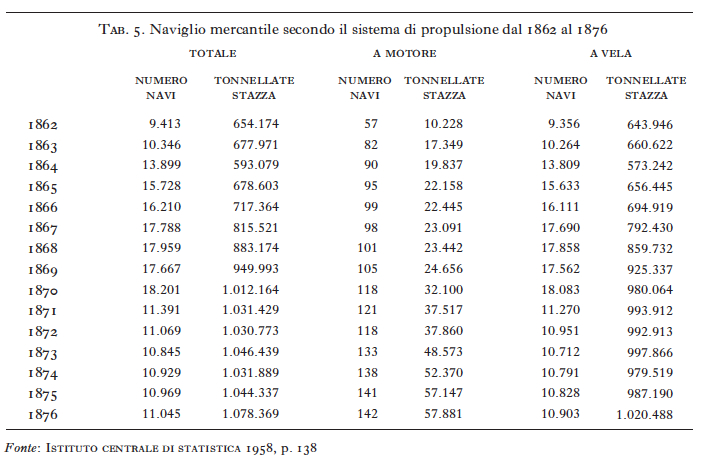 Tavola dei numeri periodici 28 images la tavola - Tavole numeriche fino a 5000 ...